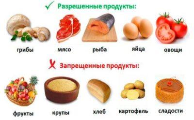Разрешенные и запрещенные продукты для кремлевки