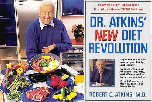 Белковая диета Аткинса подробно