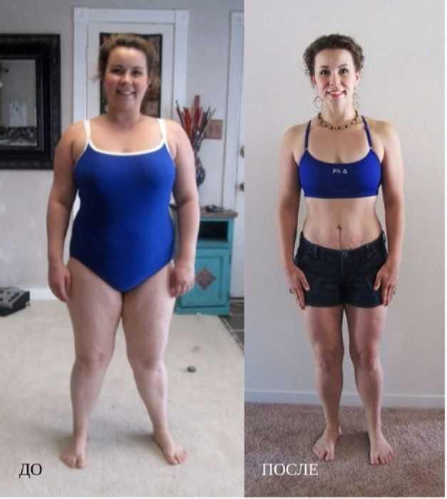 Фото результатов йогуртовой диеты