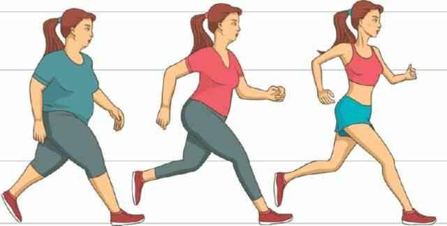 Сколько нужно бегать для похудения