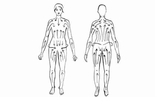 Как делать лимфодренажный массаж: схема