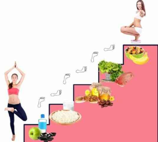Быстрая диета лесенка