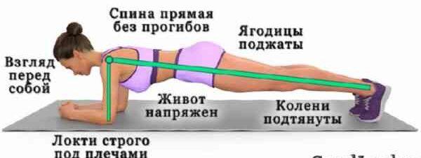Планка для подтяжки груди